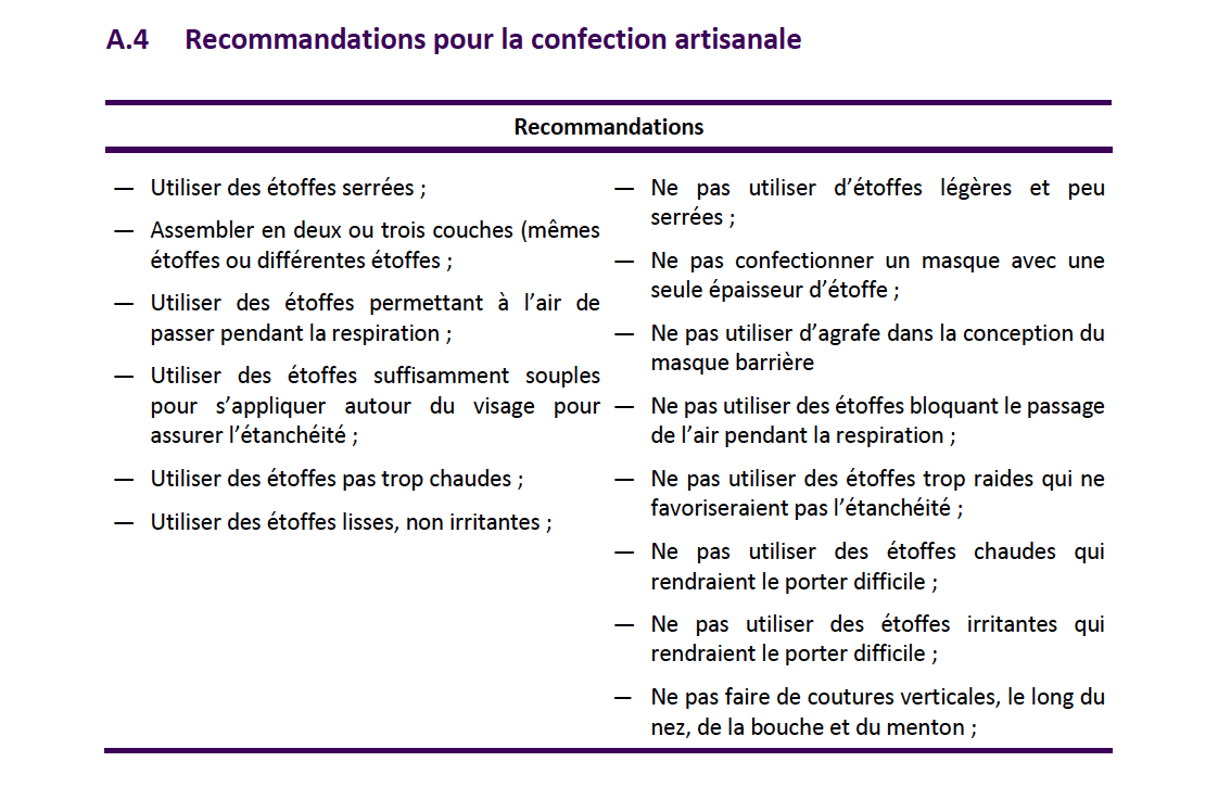 recommandations_masques_Afnor