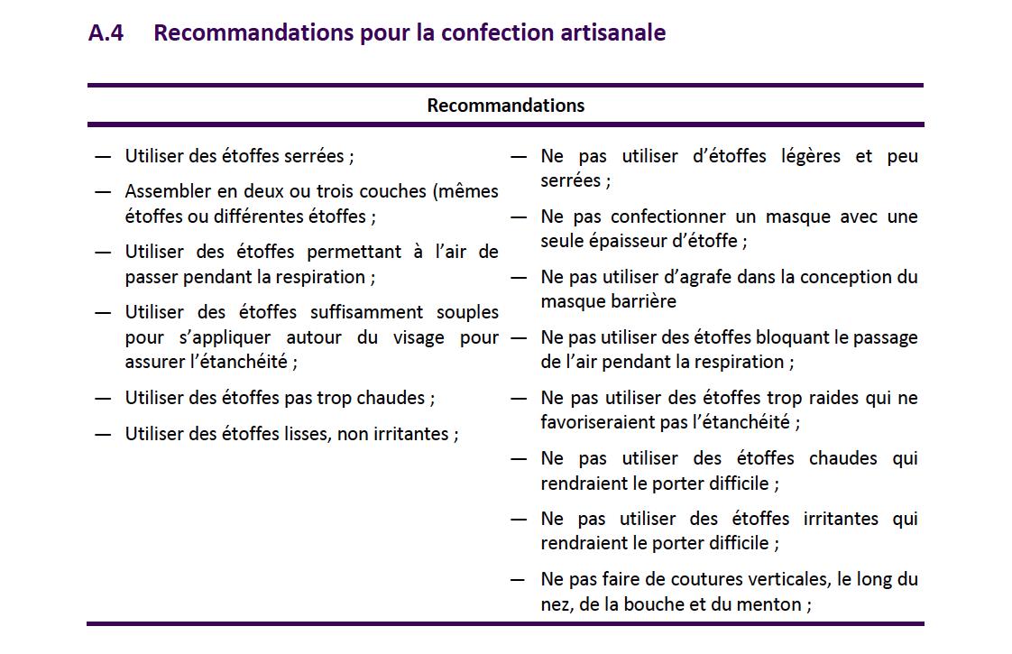 recommandations_masques_Afnor